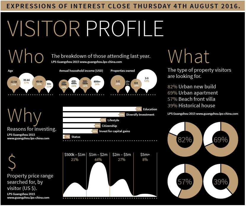 lps-visitor-profile.jpg